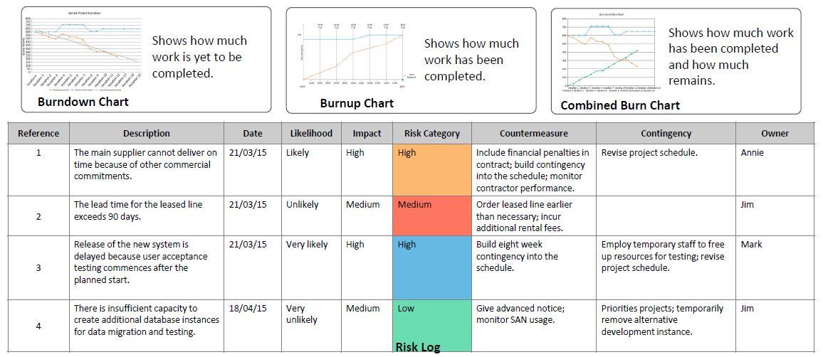 information-radiators-examples.JPG