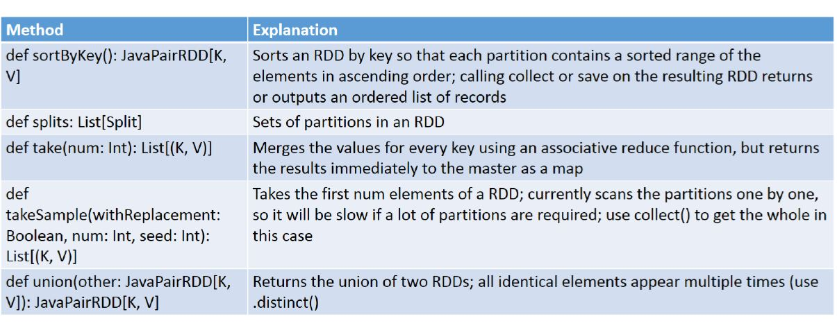 java pair rdd methods 2
