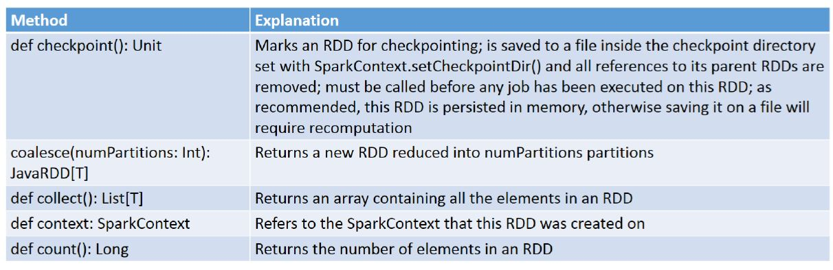 java rdd methods 2