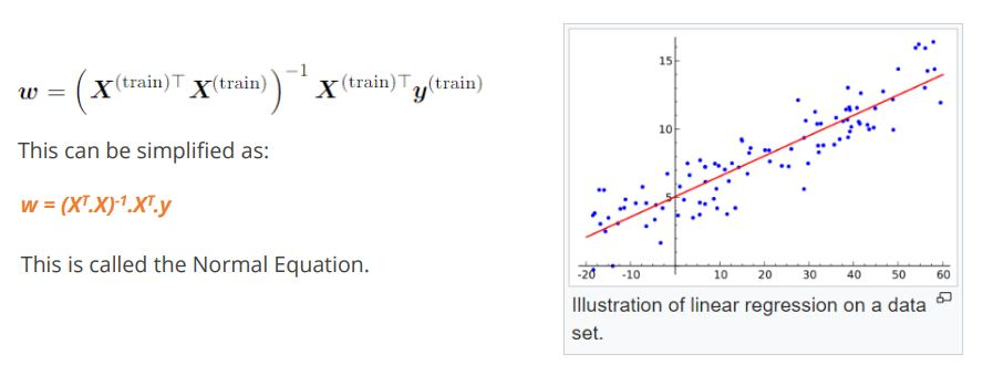 https://www.simplilearn.com/ice9/free_resources_article_thumb/normal-equation-derivation-with-graph.JPG