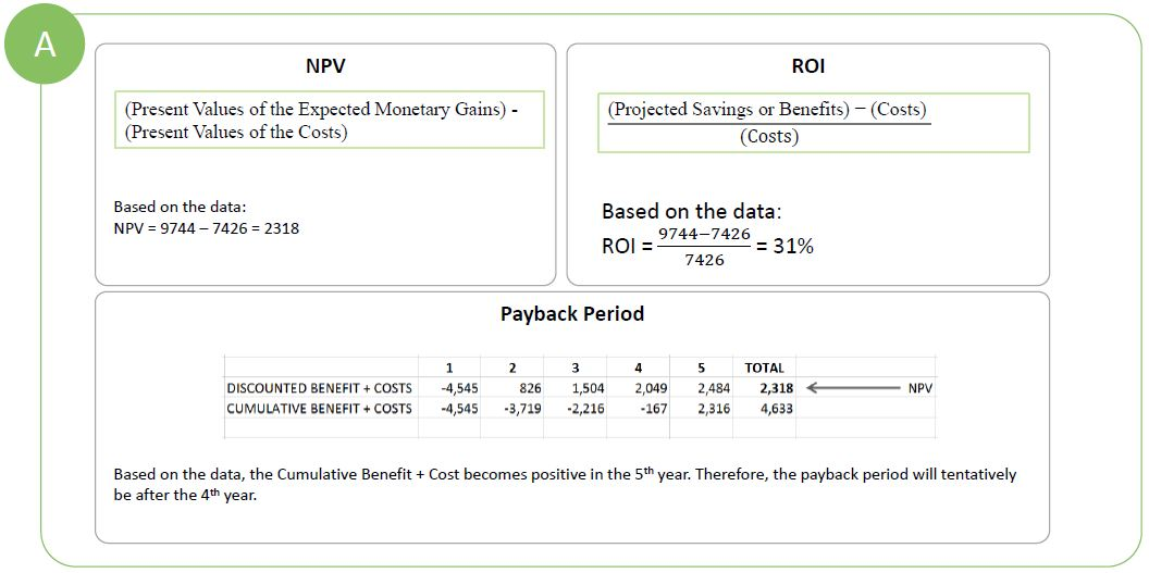 npv-roi-payback-calculation-formula.JPG