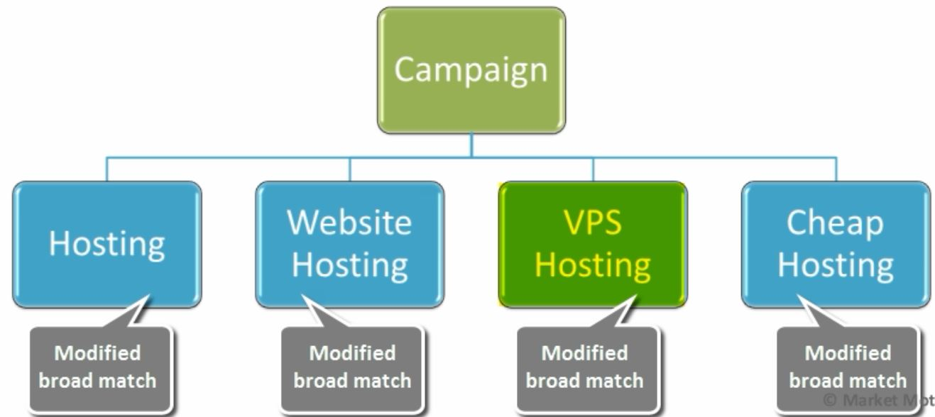 query-cheap-vps-website-hosting