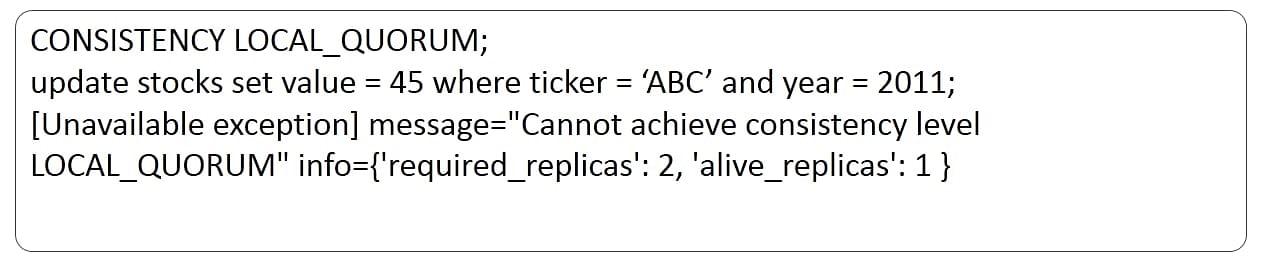 Cassandra Advanced Architecture Tutorial   Simplilearn