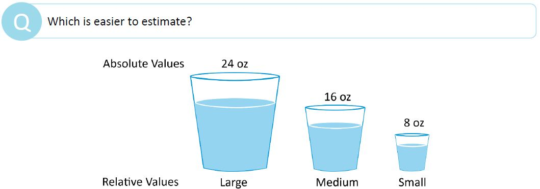 https://www.simplilearn.com/ice9/free_resources_article_thumb/relative-sizing-example.JPG