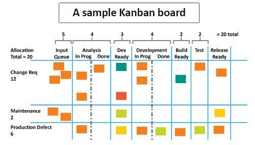 sample-kanban-board.JPG
