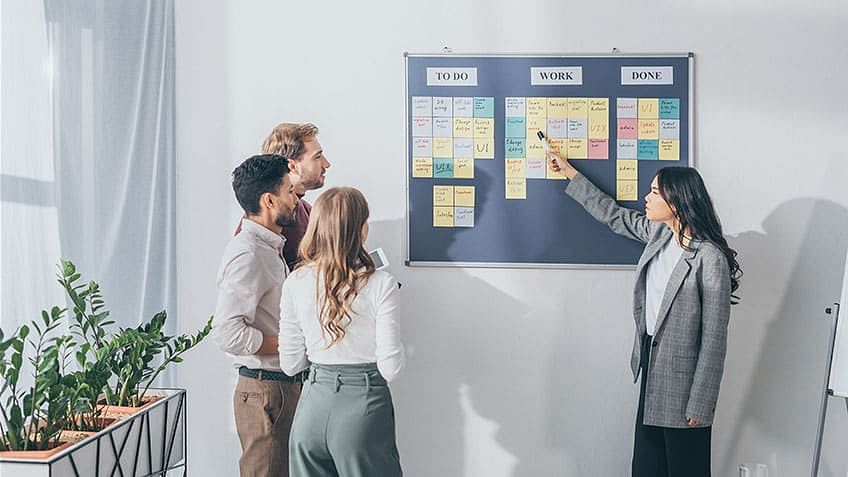 Scrum Boards: What They Are, What They Do, and Why They're Great