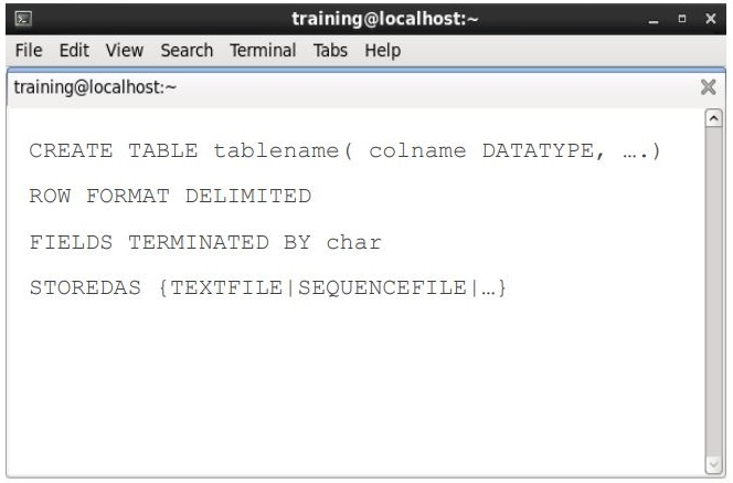 syntax-to-create-new-table
