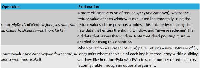 types of window operations 2
