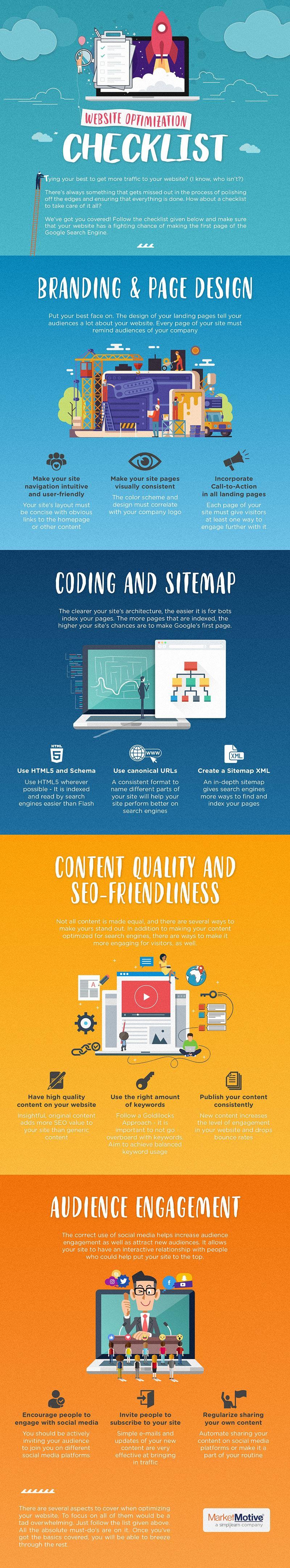 Website Optimization Checklist Infographic