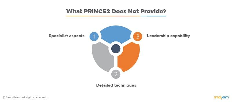 What prince2 does not provide?