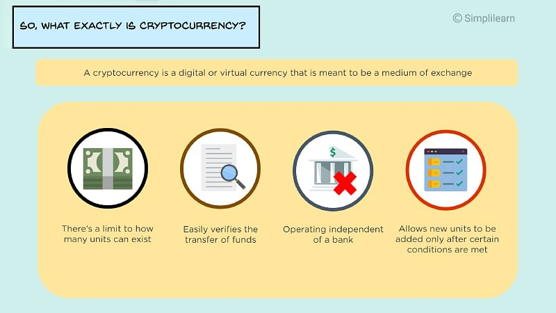 What exactly is Cryptocurrency?