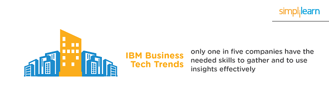 IBM Business Tech Trends study