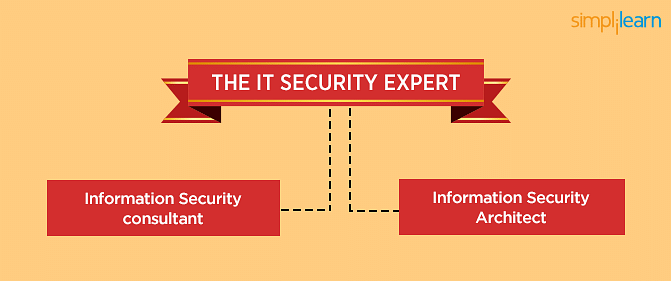 The IT Security learning path