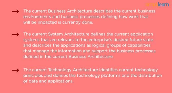 Documentation of Current Architecture
