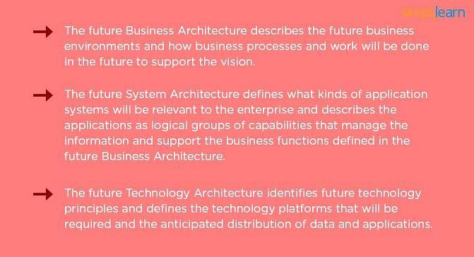 Projetando Arquitetura Futura