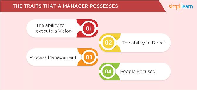 Traços de um gerente
