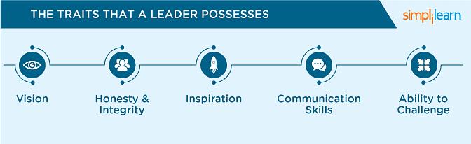 Traços de um líder